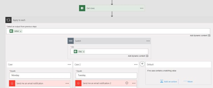 Flow – How To iterate through collections of elements