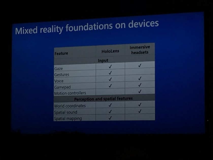 Mixed_Reality_foundations_difference_between_HoloLens_and_MR_Devices-1024x768
