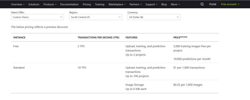 Custom Vision Azure Prices