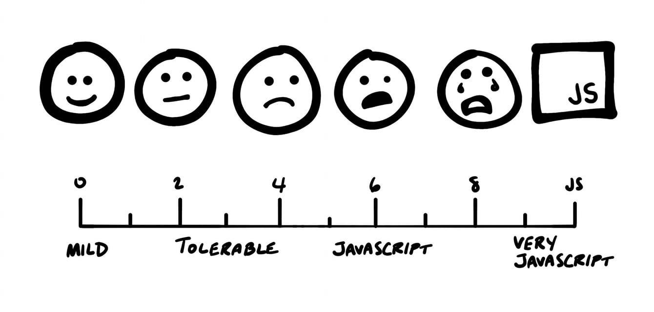 javascript pain metric
