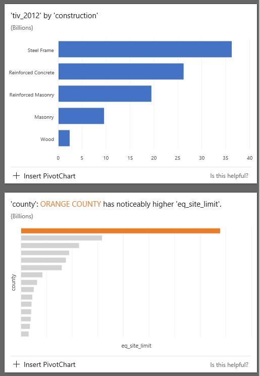 Microsoft Excel Ideas Sample 01