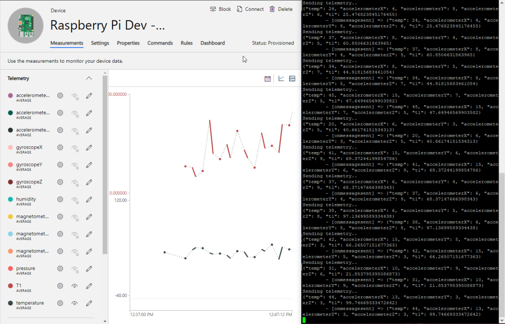 azure iot central raspberry pi dev real device dashboard telemetry
