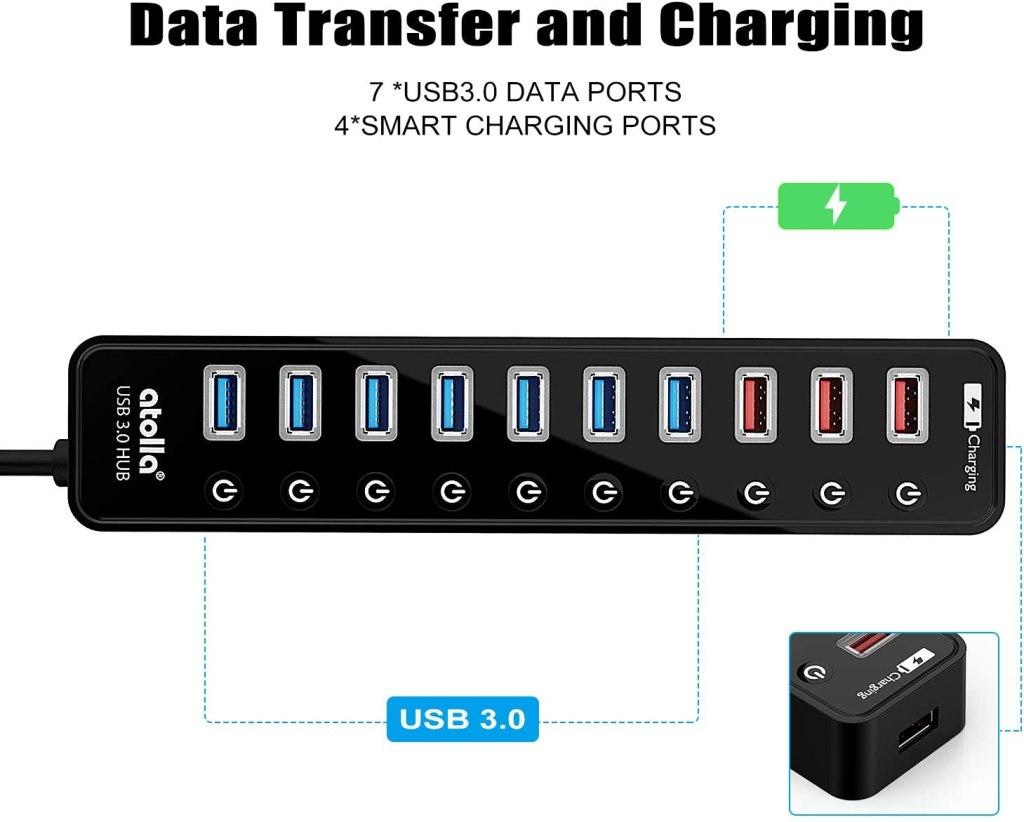 USB Hub Ports